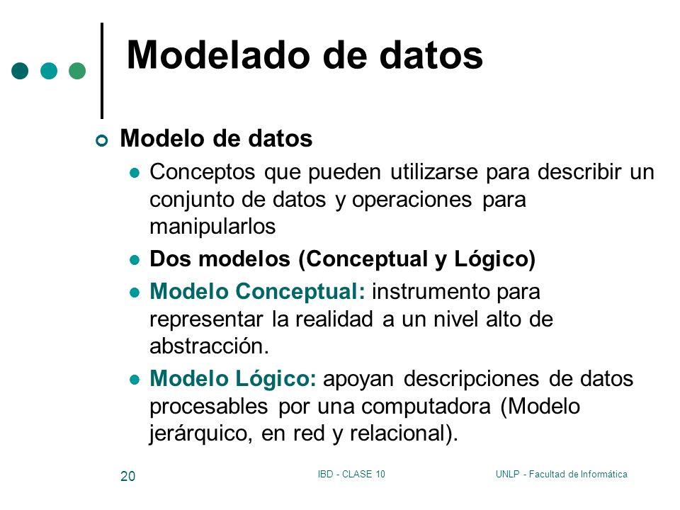 UNLP - Facultad de InformáticaIBD - CLASE 10 20 Modelado de datos Modelo de datos Conceptos que pueden utilizarse para describir un conjunto de datos