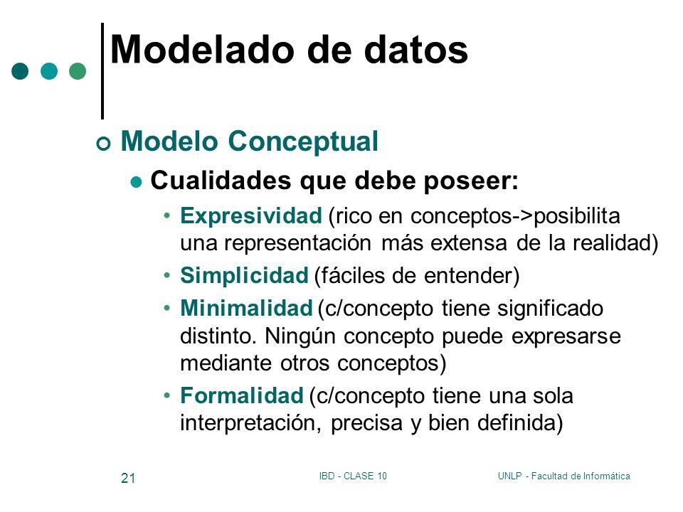 UNLP - Facultad de InformáticaIBD - CLASE 10 21 Modelado de datos Modelo Conceptual Cualidades que debe poseer: Expresividad (rico en conceptos->posib