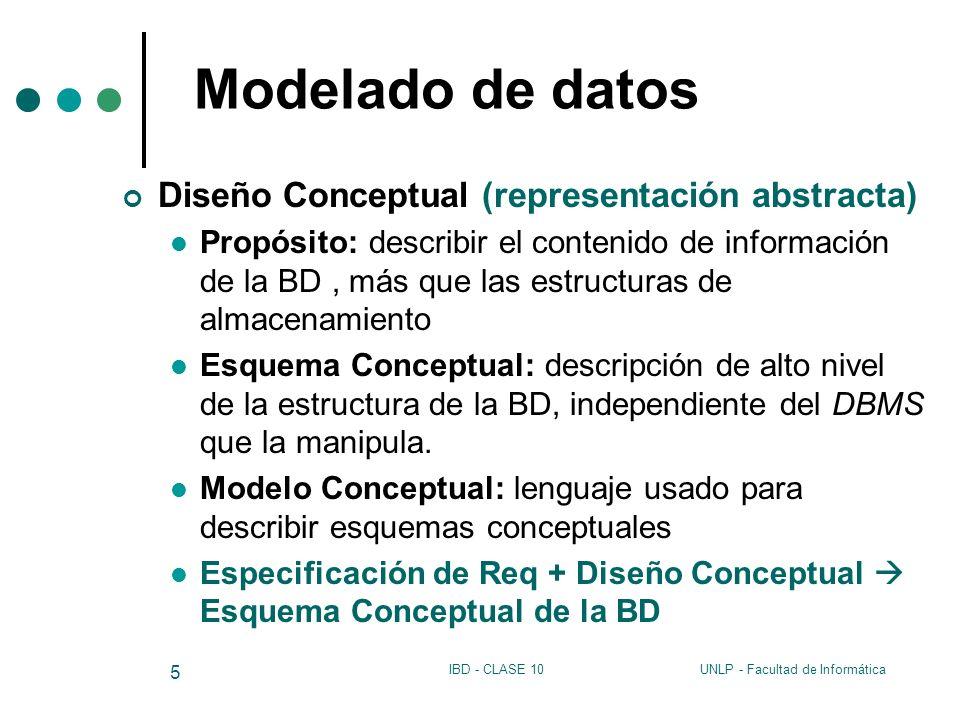 UNLP - Facultad de InformáticaIBD - CLASE 10 6 Modelado de datos Diseño Lógico (representación en computadora) Esquema Conceptual + Diseño Lógico Esquema Lógico de la BD Esquema Lógico: descripción de la estructura de la BD que puede procesar un DBMS Modelo Lógico: lenguaje usado para especificar esquemas lógicos.