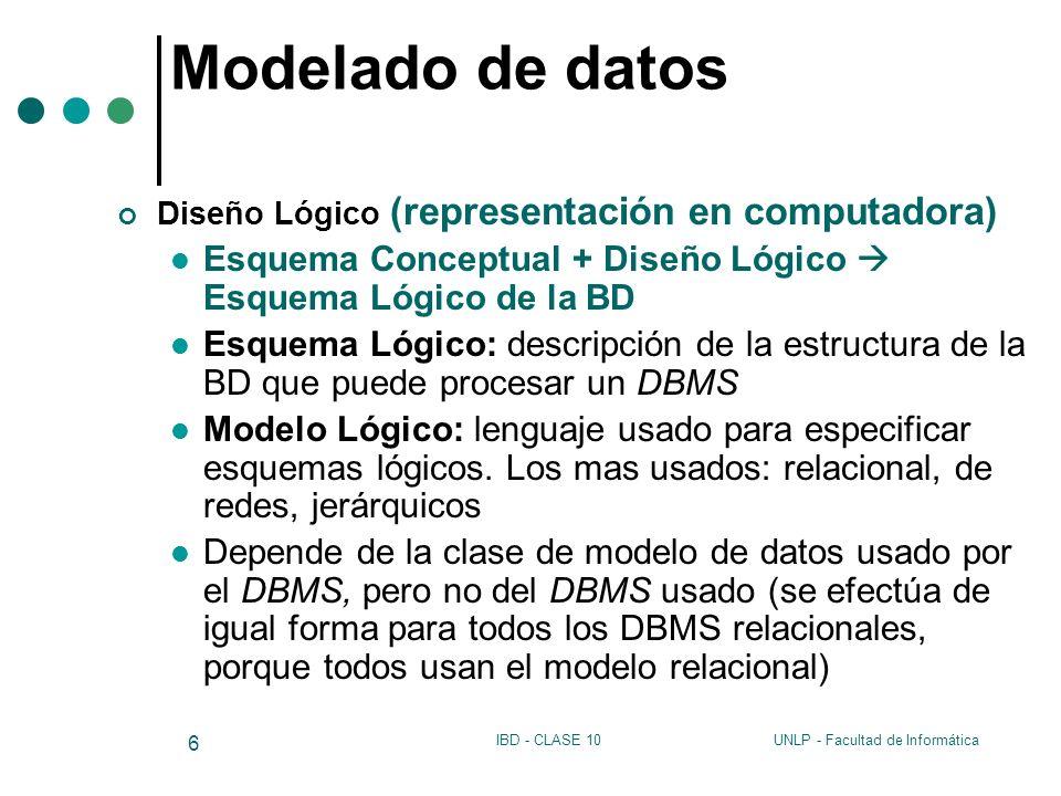 UNLP - Facultad de InformáticaIBD - CLASE 10 17 Modelado de datos Actuación de mecanismos de abstracción Clasificación: es_miembro_de (relación matemática de pertenencia) Agregación: es_parte_de (composición de conjuntos) Generalización: es_un (relación matemática de inclusión)