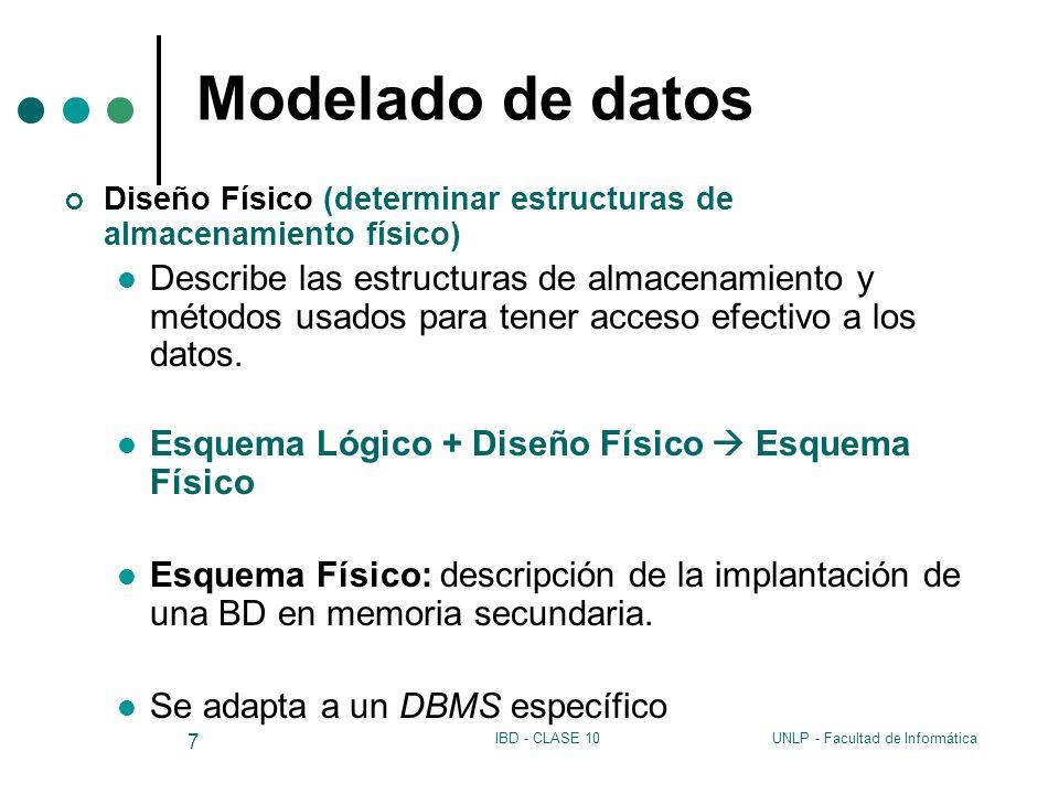 UNLP - Facultad de InformáticaIBD - CLASE 10 8 Modelado de datos Diseño Físico Hay una retroalimentación entre el diseño físico y el lógico (decisiones tomadas durante el diseño físico para mejorar el rendimiento pueden afectar el esquema lógico) Completo el diseño físico, los esquemas lógico y físico se expresan usando el lenguaje de definición de datos del DBMS nace la BD operacional