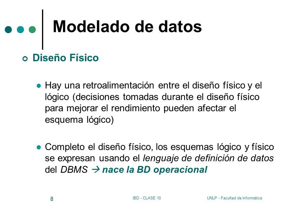 UNLP - Facultad de InformáticaIBD - CLASE 10 8 Modelado de datos Diseño Físico Hay una retroalimentación entre el diseño físico y el lógico (decisione