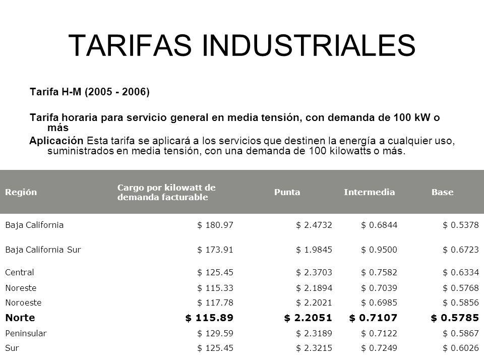 TARIFAS INDUSTRIALES Tarifa H-M (2005 - 2006) Tarifa horaria para servicio general en media tensión, con demanda de 100 kW o más Aplicación Esta tarif