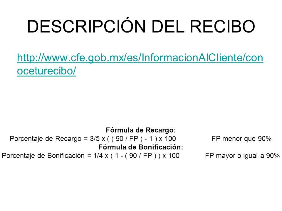 DESCRIPCIÓN DEL RECIBO http://www.cfe.gob.mx/es/InformacionAlCliente/con oceturecibo/ Fórmula de Recargo: Porcentaje de Recargo = 3/5 x ( ( 90 / FP )
