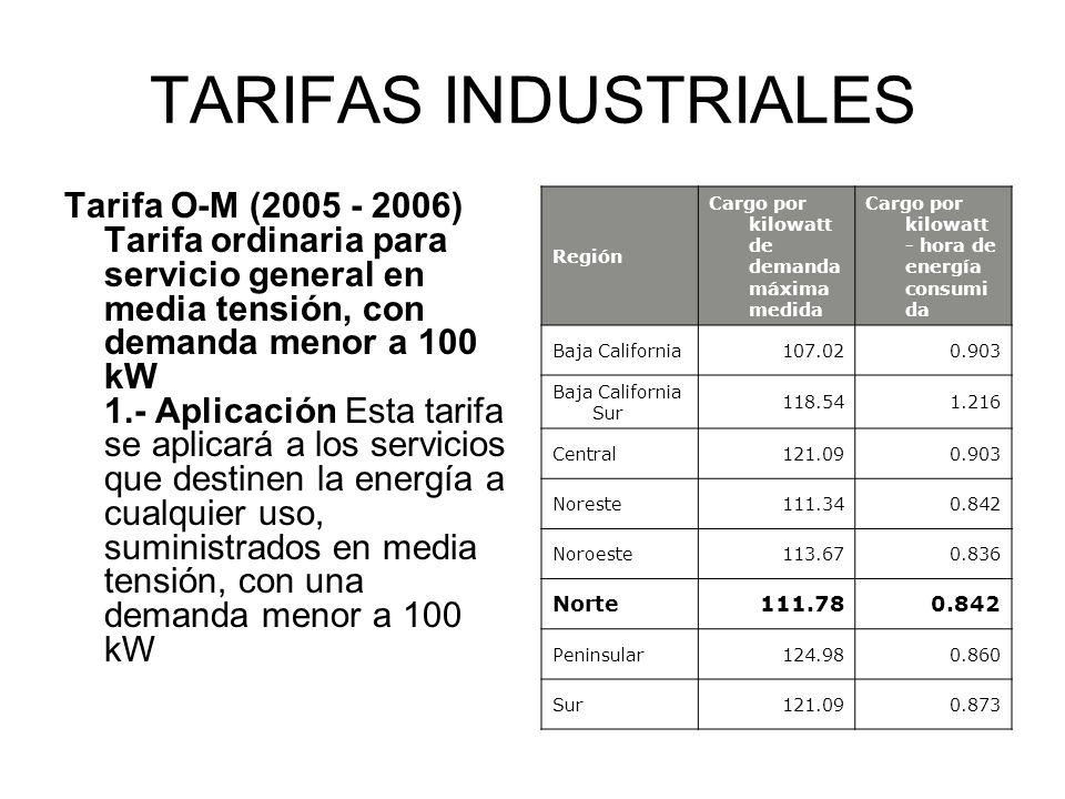 TARIFAS INDUSTRIALES Tarifa O-M (2005 - 2006) Tarifa ordinaria para servicio general en media tensión, con demanda menor a 100 kW 1.- Aplicación Esta