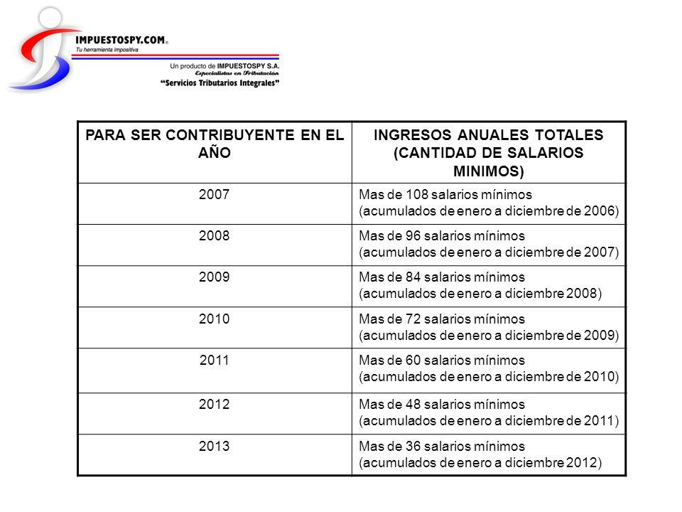 PARA SER CONTRIBUYENTE EN EL AÑO INGRESOS ANUALES TOTALES (CANTIDAD DE SALARIOS MINIMOS) 2007Mas de 108 salarios mínimos (acumulados de enero a diciem