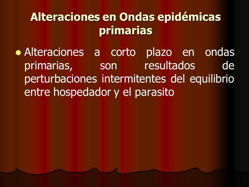 Alteraciones en Ondas epidémicas primarias Alteraciones a corto plazo en ondas primarias, son resultados de perturbaciones intermitentes del equilibri