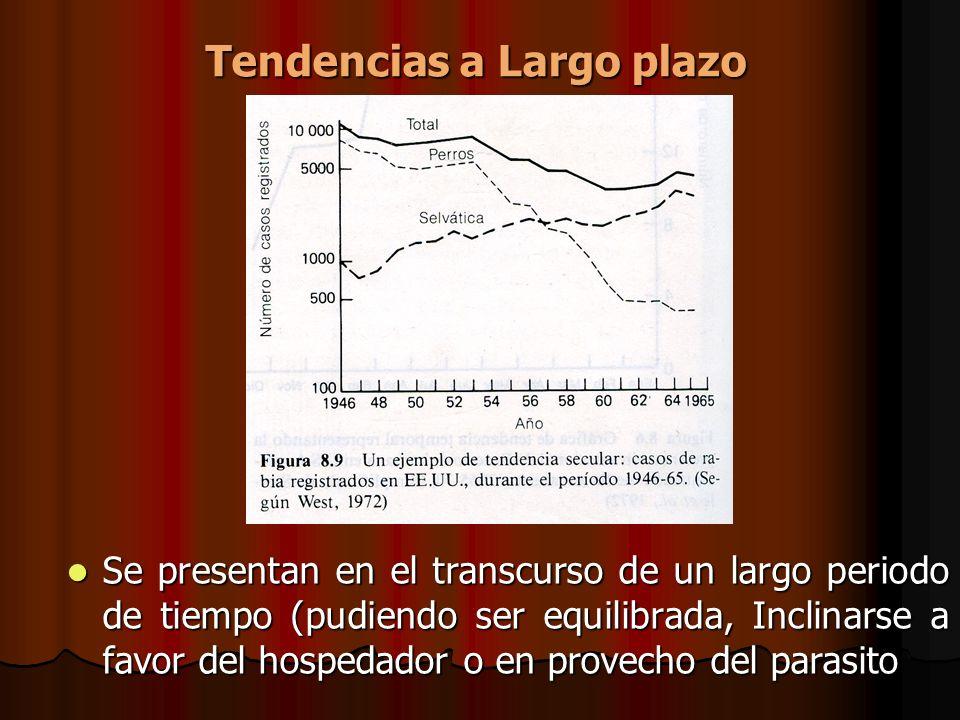 Tendencias a Largo plazo Se presentan en el transcurso de un largo periodo de tiempo (pudiendo ser equilibrada, Inclinarse a favor del hospedador o en
