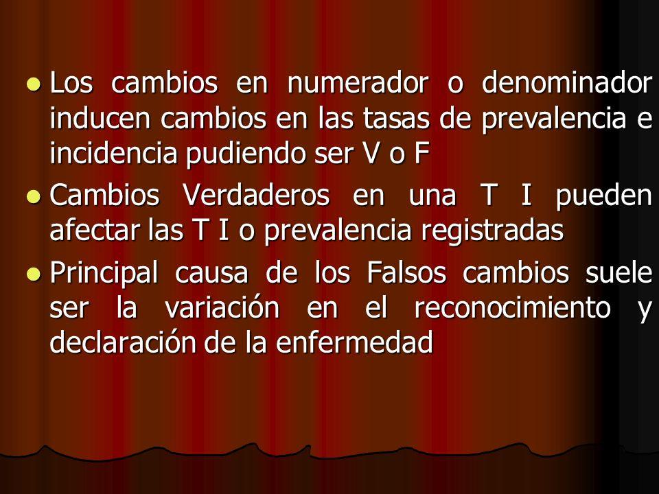 Los cambios en numerador o denominador inducen cambios en las tasas de prevalencia e incidencia pudiendo ser V o F Los cambios en numerador o denomina