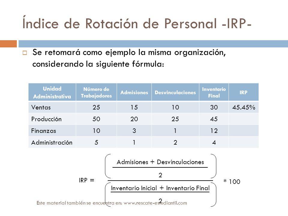 Índice de Rotación de Personal -IRP- Unidad Administrativa Número de Trabajadores AdmisionesDesvinculaciones Inventario Final IRP Ventas2515103045.45%