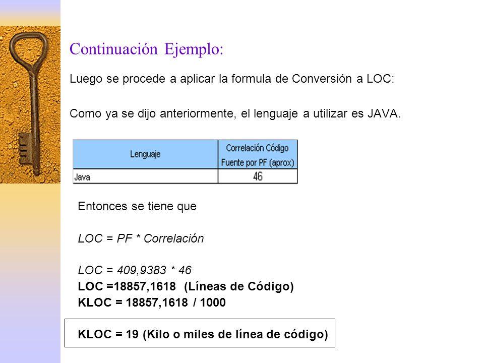 Luego se procede a aplicar la formula de Conversión a LOC: Como ya se dijo anteriormente, el lenguaje a utilizar es JAVA. Entonces se tiene que LOC =