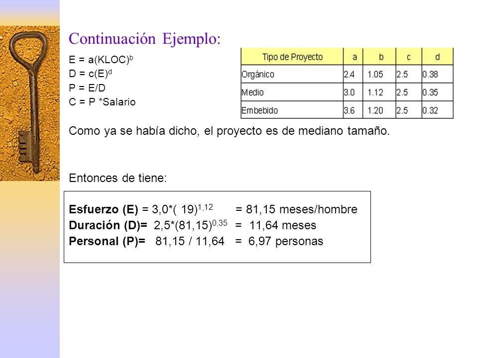 E = a(KLOC) b D = c(E) d P = E/D C = P *Salario Como ya se había dicho, el proyecto es de mediano tamaño. Entonces de tiene: Esfuerzo (E) = 3,0*( 19)