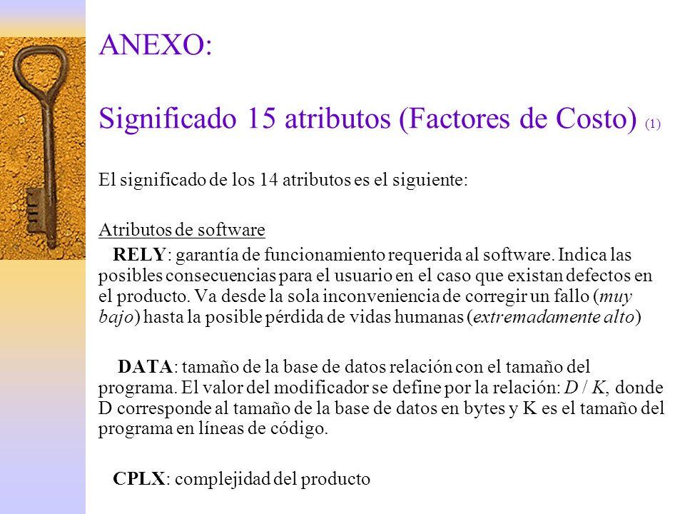 ANEXO: Significado 15 atributos (Factores de Costo) (1) El significado de los 14 atributos es el siguiente: Atributos de software RELY: garantía de fu