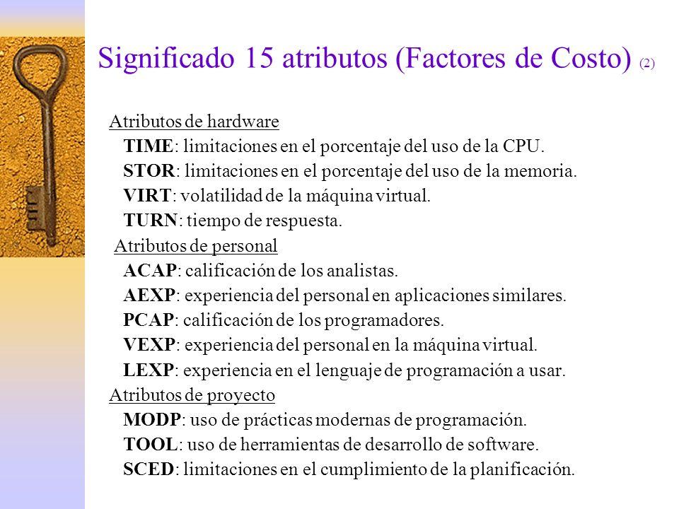 Significado 15 atributos (Factores de Costo) (2) Atributos de hardware TIME: limitaciones en el porcentaje del uso de la CPU. STOR: limitaciones en el