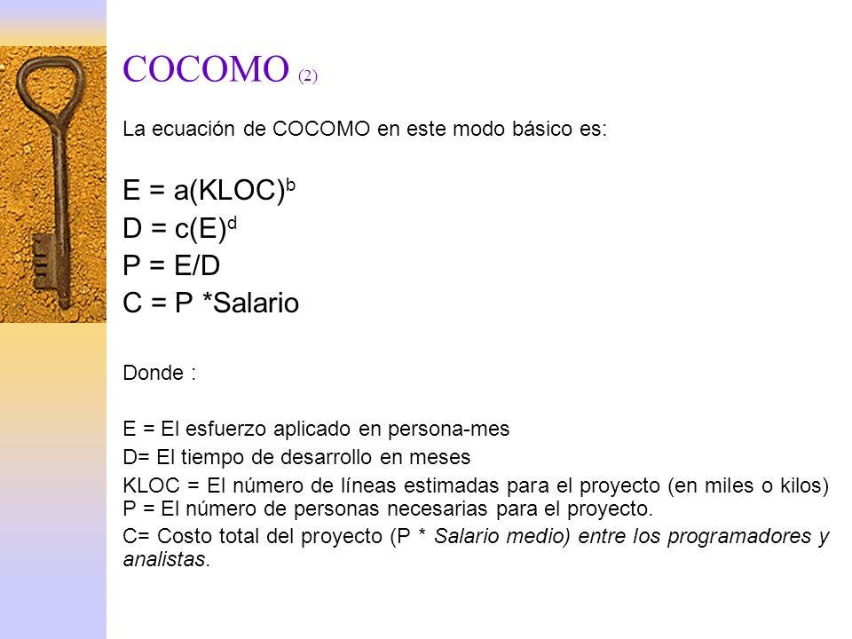 COCOMO (2) La ecuación de COCOMO en este modo básico es: E = a(KLOC) b D = c(E) d P = E/D C = P *Salario Donde : E = El esfuerzo aplicado en persona-m