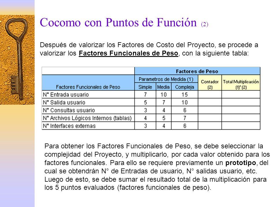 Cocomo con Puntos de Función (2) Después de valorizar los Factores de Costo del Proyecto, se procede a valorizar los Factores Funcionales de Peso, con