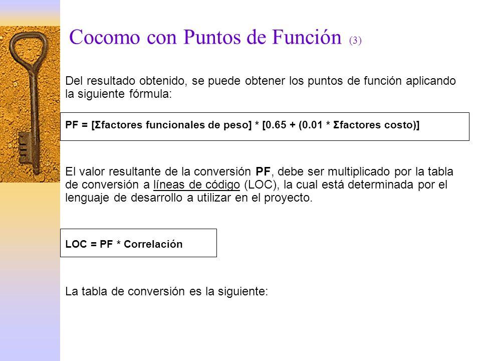 Cocomo con Puntos de Función (3) Del resultado obtenido, se puede obtener los puntos de función aplicando la siguiente fórmula: PF = [Σfactores funcio