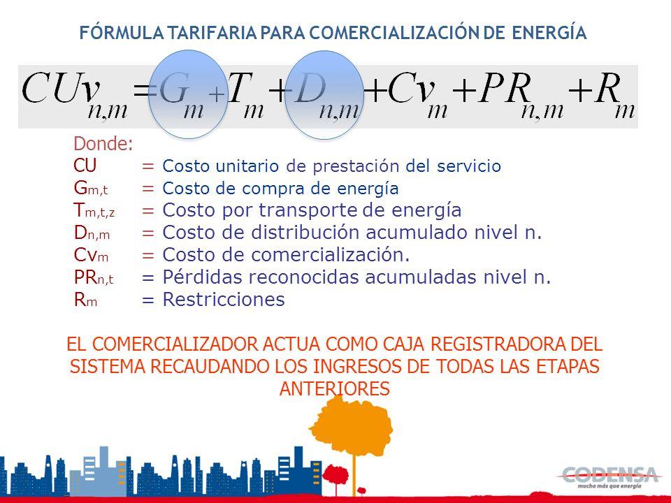 FÓRMULA TARIFARIA PARA COMERCIALIZACIÓN DE ENERGÍA Donde: CU = Costo unitario de prestación del servicio G m,t = Costo de compra de energía T m,t,z =