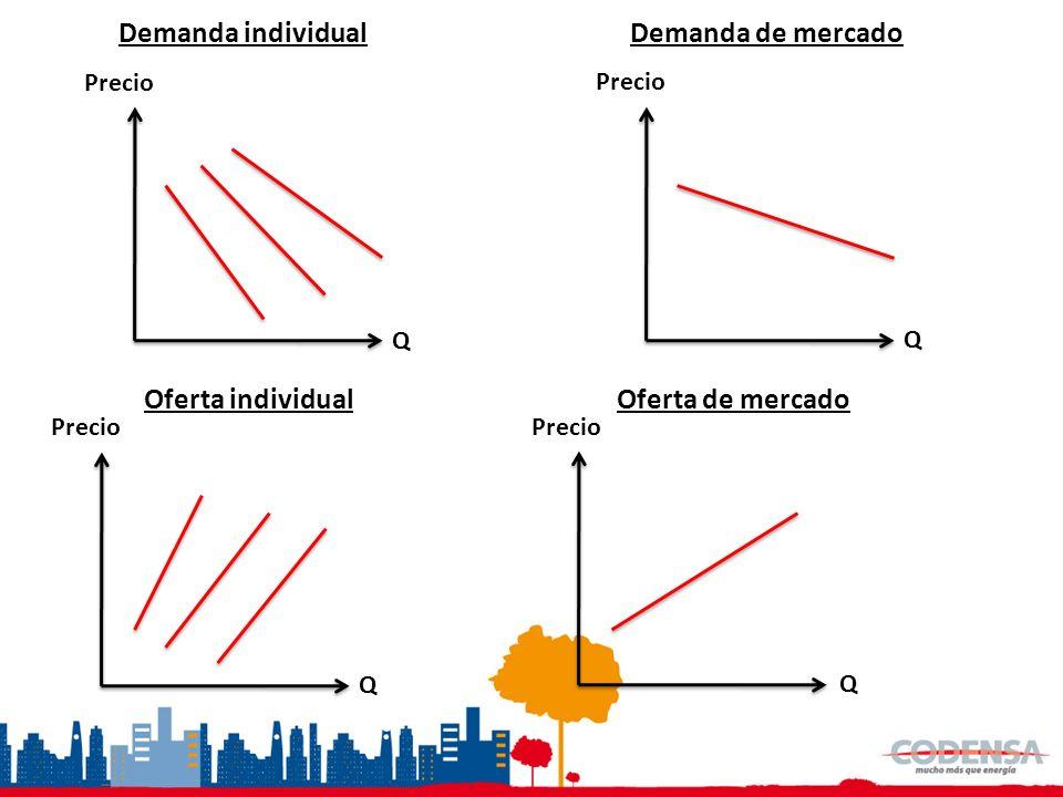 Precio Q Demanda individual Precio Q Demanda de mercado Precio Q Oferta individual Precio Q Oferta de mercado