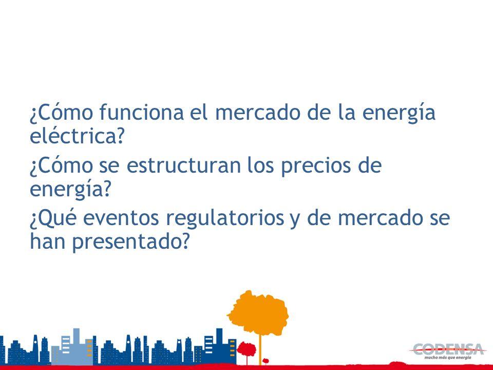 CONTENIDO ¿Cómo funciona el mercado de la energía eléctrica? ¿Cómo se estructuran los precios de energía? ¿Qué eventos regulatorios y de mercado se ha