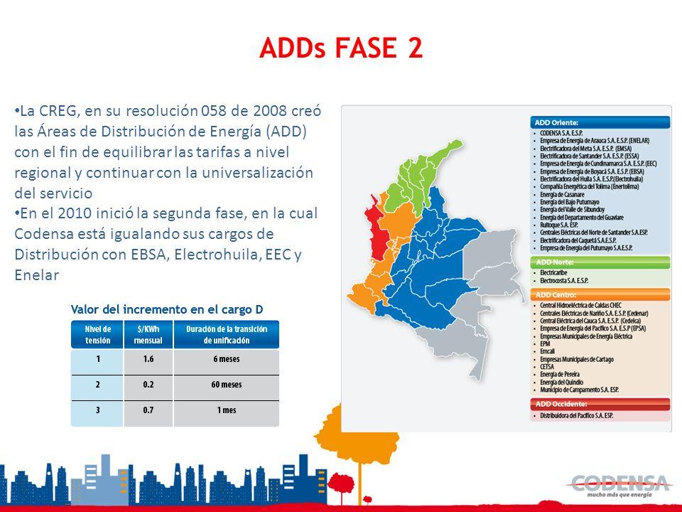 ADDs FASE 2 La CREG, en su resolución 058 de 2008 creó las Áreas de Distribución de Energía (ADD) con el fin de equilibrar las tarifas a nivel regiona