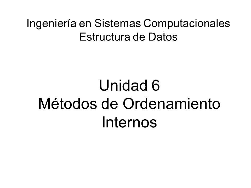 Unidad 6 Métodos de Ordenamiento Internos Ingeniería en Sistemas Computacionales Estructura de Datos
