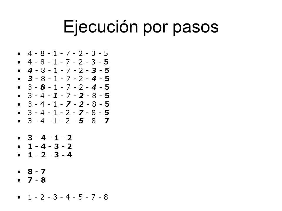 Ejecución por pasos 4 - 8 - 1 - 7 - 2 - 3 - 5 3 - 8 - 1 - 7 - 2 - 4 - 5 3 - 4 - 1 - 7 - 2 - 8 - 5 3 - 4 - 1 - 2 - 7 - 8 - 5 3 - 4 - 1 - 2 - 5 - 8 - 7