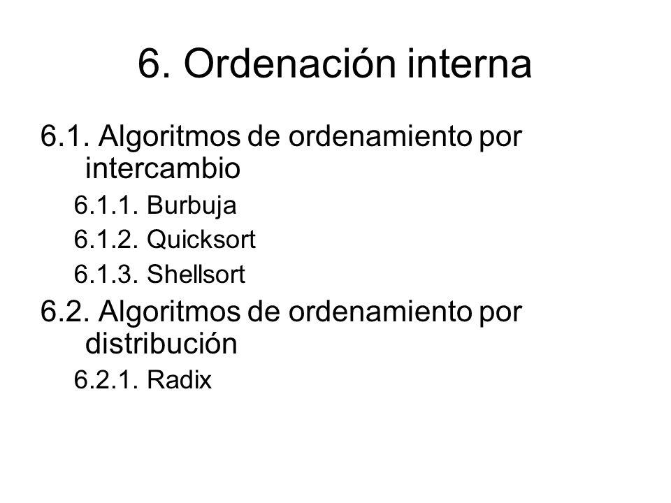 Ordenamiento por distribución Variables –K arreglo de datos a ordenar –Cont arreglo de contadores con índices desde u hasta v –S arreglo de salida –N número de elementos a ordenar –U llave menor –V llave mayor Distribución Inicio inicializar el arreglo de contadores con cero en todas sus posiciones Para i=1 hasta N incremento 1 Cont(K(i))++ // cuenta las llaves iguales Para j=u+1 hasta v incremento 1 Cont(j) = Cont(j) + Cont(j-1) // localiza la posición de cada llave Para j=N hasta 1 decremento 1 i = Cont(K(j)) S(i) = K(j) // envía la llave al vector de salida Cont(K(j)) = Cont(K(j)) - 1 Fin
