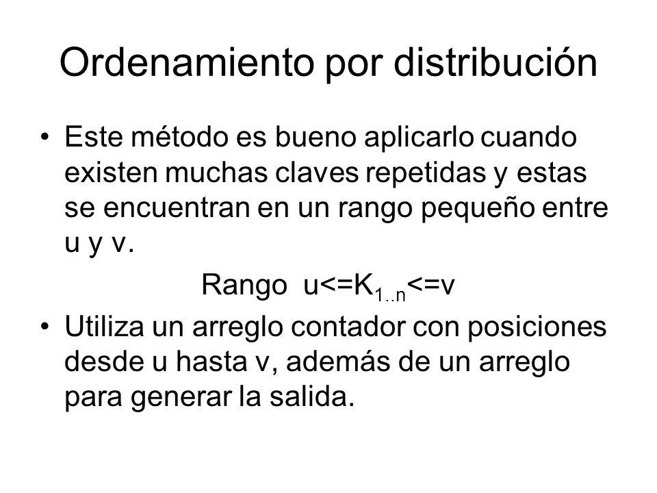 Ordenamiento por distribución Este método es bueno aplicarlo cuando existen muchas claves repetidas y estas se encuentran en un rango pequeño entre u