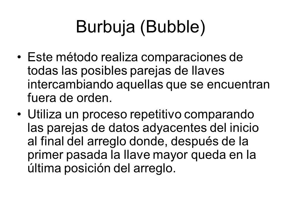 Burbuja (Bubble) Variables n es el total de elementos K arreglo de llaves t variable auxiliar para el intercambio i,j variables para los indices Burbuja Inicio para i= n-1 ; i>0 ; i-- para j=0; i>j; j++ si (k[j] > k[j+1]) t = k[j]; k[j]= k[j+1]; k[j+1] = t; Fin 38214 0 1 2 3 4 5 2 K 382142328142321842321482321428 Primera pasada
