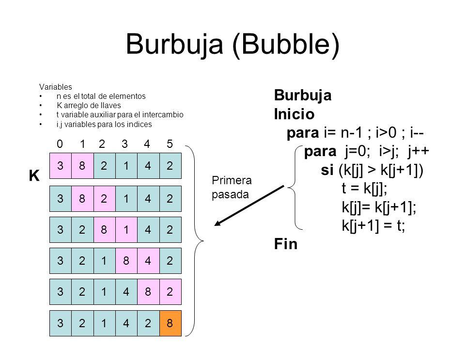Burbuja (Bubble) Variables n es el total de elementos K arreglo de llaves t variable auxiliar para el intercambio i,j variables para los indices Burbu