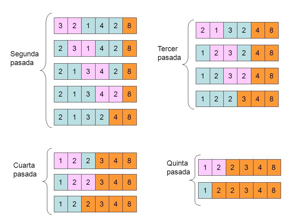 Shell sort El método shell divide el arreglo a ordenar en varios grupos haciendo comparaciones e intercambios entre ellos.