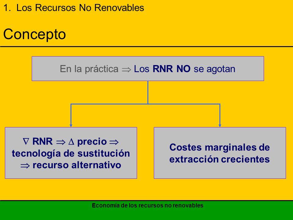 Economía de los recursos no renovables Efectos de un crecimiento de la demanda P B T T Efecto de un desplazamiento hacia fuera de la curva de demanda t P