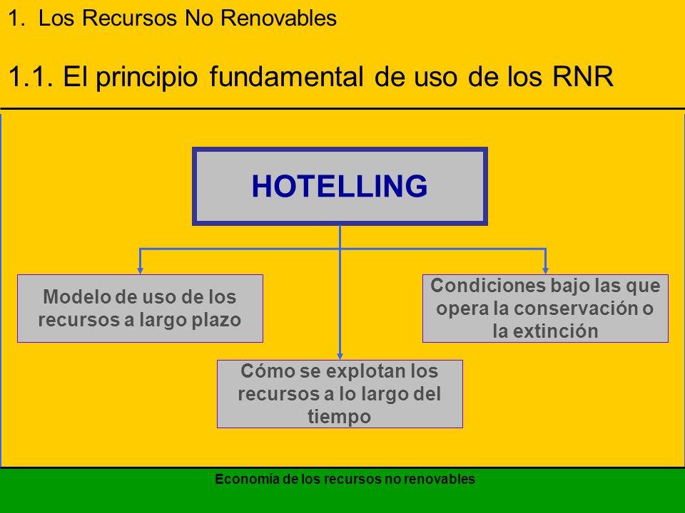 Economía de los recursos no renovables 1.3.1.Variación de la tasa de descuento 1.3.2.