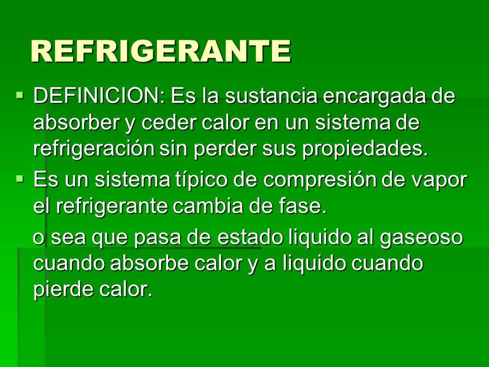 REFRIGERANTE DEFINICION: Es la sustancia encargada de absorber y ceder calor en un sistema de refrigeración sin perder sus propiedades. DEFINICION: Es