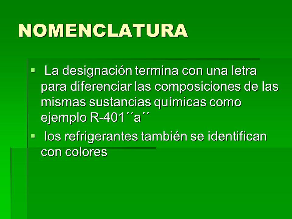 NOMENCLATURA La designación termina con una letra para diferenciar las composiciones de las mismas sustancias químicas como ejemplo R-401´´a´´ La desi