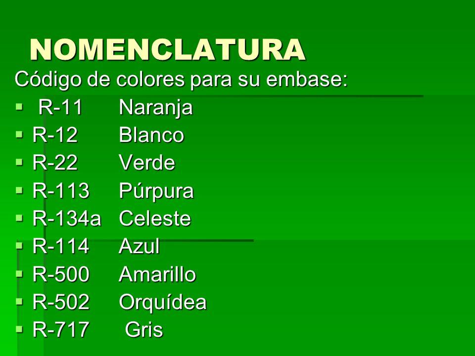 NOMENCLATURA Código de colores para su embase: R-11 Naranja R-11 Naranja R-12 Blanco R-12 Blanco R-22 Verde R-22 Verde R-113 Púrpura R-113 Púrpura R-1