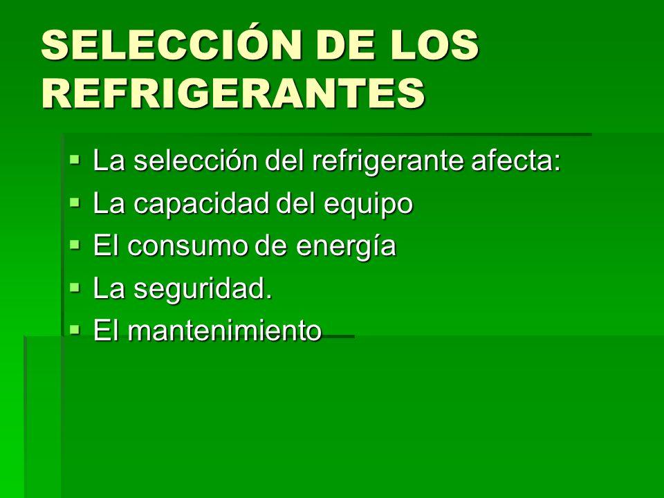 SELECCIÓN DE LOS REFRIGERANTES La selección del refrigerante afecta: La selección del refrigerante afecta: La capacidad del equipo La capacidad del eq
