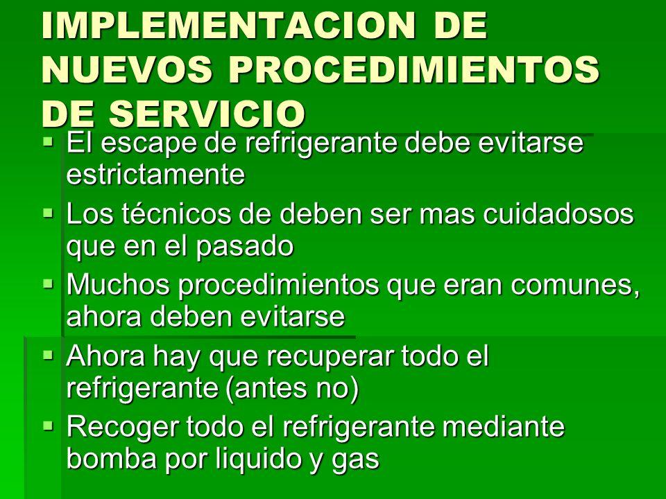 IMPLEMENTACION DE NUEVOS PROCEDIMIENTOS DE SERVICIO El escape de refrigerante debe evitarse estrictamente El escape de refrigerante debe evitarse estr