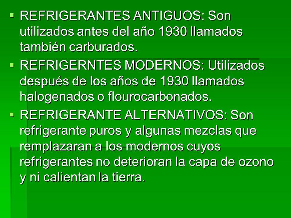REFRIGERANTES ANTIGUOS: Son utilizados antes del año 1930 llamados también carburados. REFRIGERANTES ANTIGUOS: Son utilizados antes del año 1930 llama
