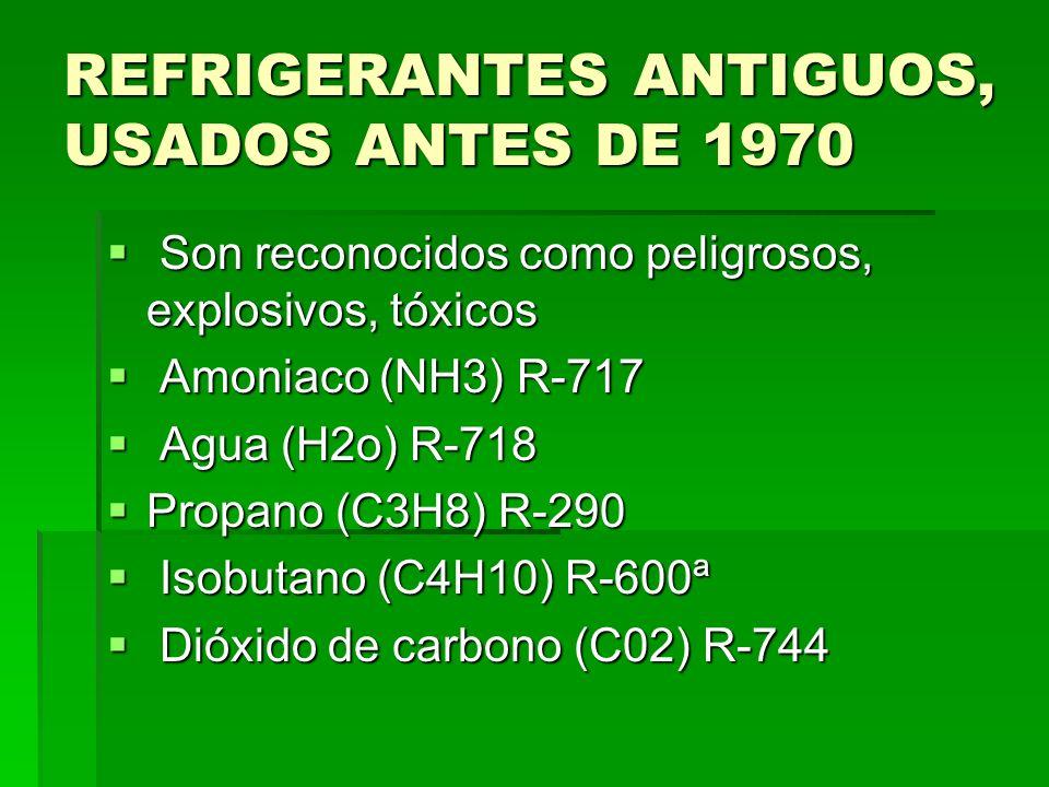 REFRIGERANTES ANTIGUOS, USADOS ANTES DE 1970 Son reconocidos como peligrosos, explosivos, tóxicos Son reconocidos como peligrosos, explosivos, tóxicos