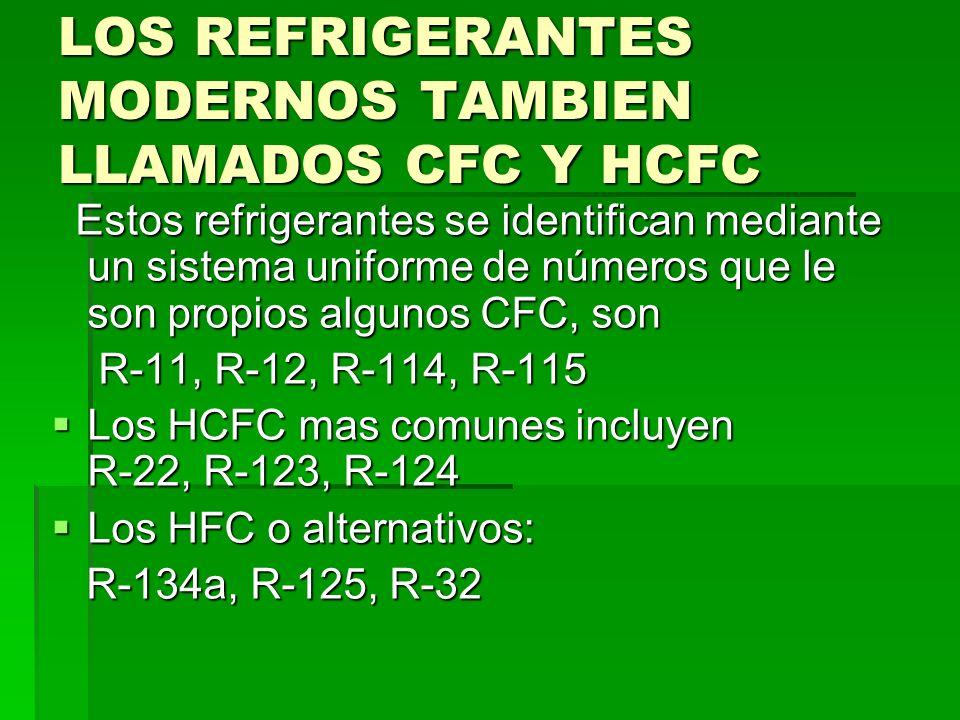 LOS REFRIGERANTES MODERNOS TAMBIEN LLAMADOS CFC Y HCFC Estos refrigerantes se identifican mediante un sistema uniforme de números que le son propios a