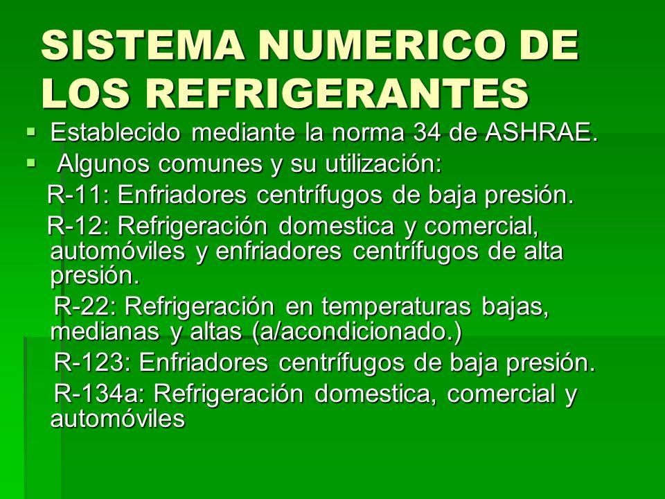 SISTEMA NUMERICO DE LOS REFRIGERANTES Establecido mediante la norma 34 de ASHRAE. Establecido mediante la norma 34 de ASHRAE. Algunos comunes y su uti
