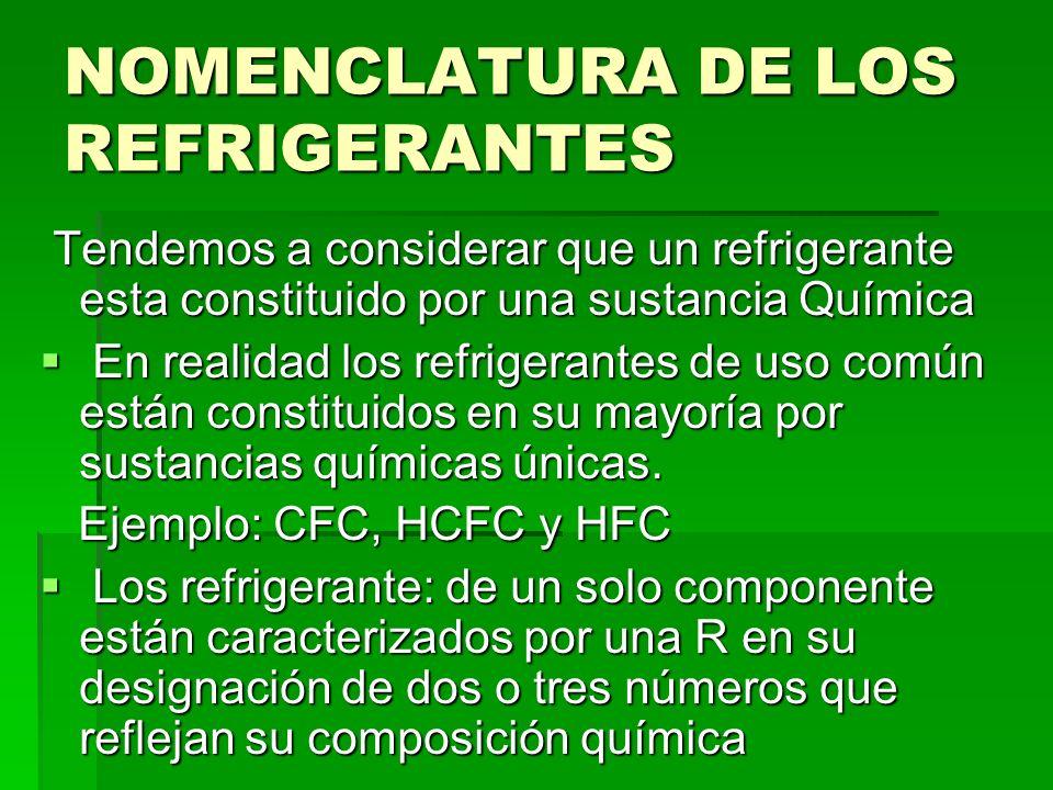 NOMENCLATURA DE LOS REFRIGERANTES Tendemos a considerar que un refrigerante esta constituido por una sustancia Química Tendemos a considerar que un re