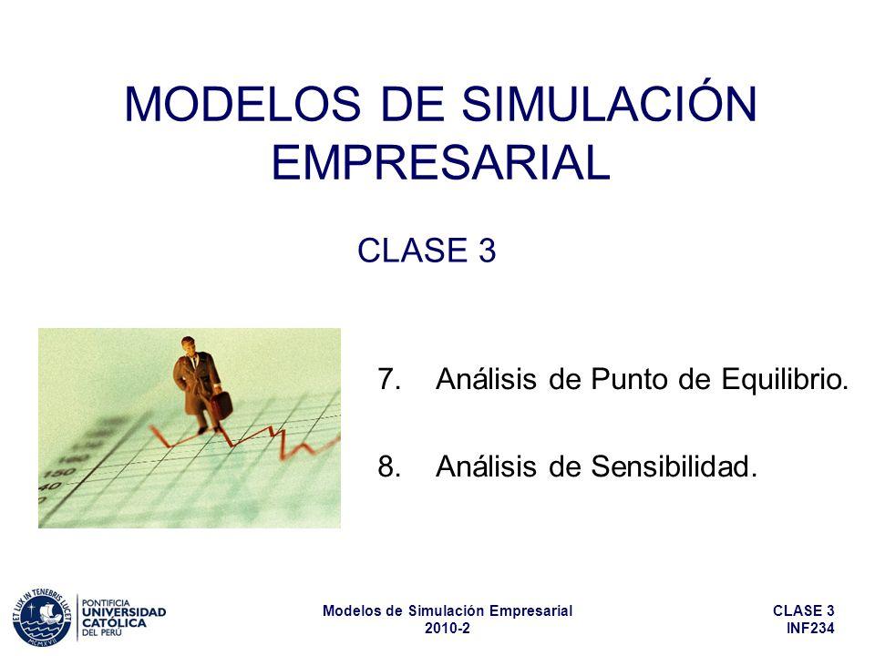 CLASE 3 INF234 Modelos de Simulación Empresarial 2010-2 22 Resumiendo, se pueden presentar los siguientes casos al hallar el Punto de Equilibrio: 1 - Si no existen Ingresos Fijos: a) Si pu > cuv Se obtiene el punto de equilibrio (Q E es positivo).Esta es la situación normal que se muestra en la lámina 4.