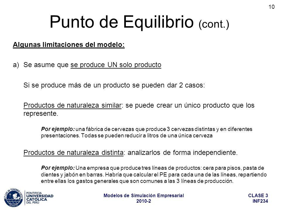 CLASE 3 INF234 Modelos de Simulación Empresarial 2010-2 10 Algunas limitaciones del modelo: a)Se asume que se produce UN solo producto Si se produce m