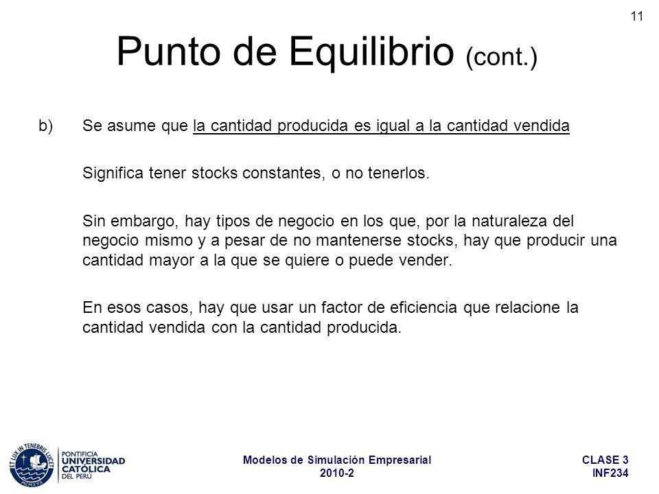 CLASE 3 INF234 Modelos de Simulación Empresarial 2010-2 11 b)Se asume que la cantidad producida es igual a la cantidad vendida Significa tener stocks