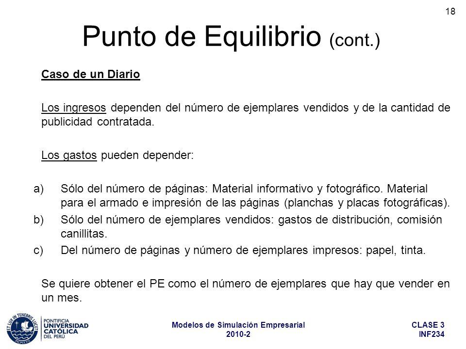 CLASE 3 INF234 Modelos de Simulación Empresarial 2010-2 18 Caso de un Diario Los ingresos dependen del número de ejemplares vendidos y de la cantidad