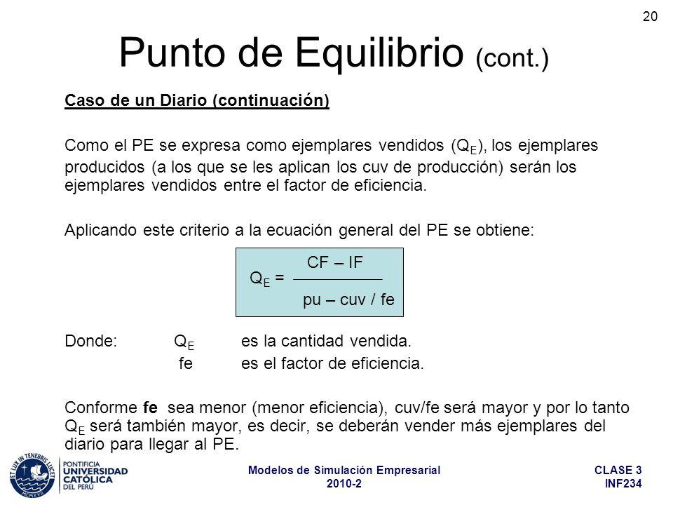 CLASE 3 INF234 Modelos de Simulación Empresarial 2010-2 20 Punto de Equilibrio (cont.) Caso de un Diario (continuación) Como el PE se expresa como eje