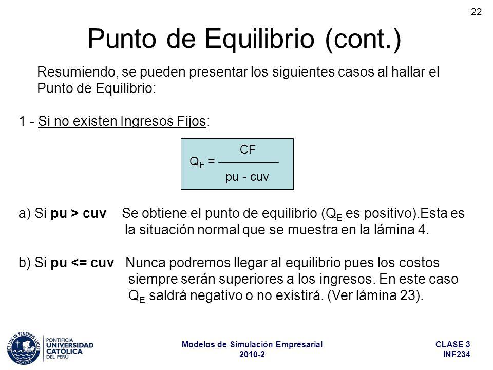 CLASE 3 INF234 Modelos de Simulación Empresarial 2010-2 22 Resumiendo, se pueden presentar los siguientes casos al hallar el Punto de Equilibrio: 1 -